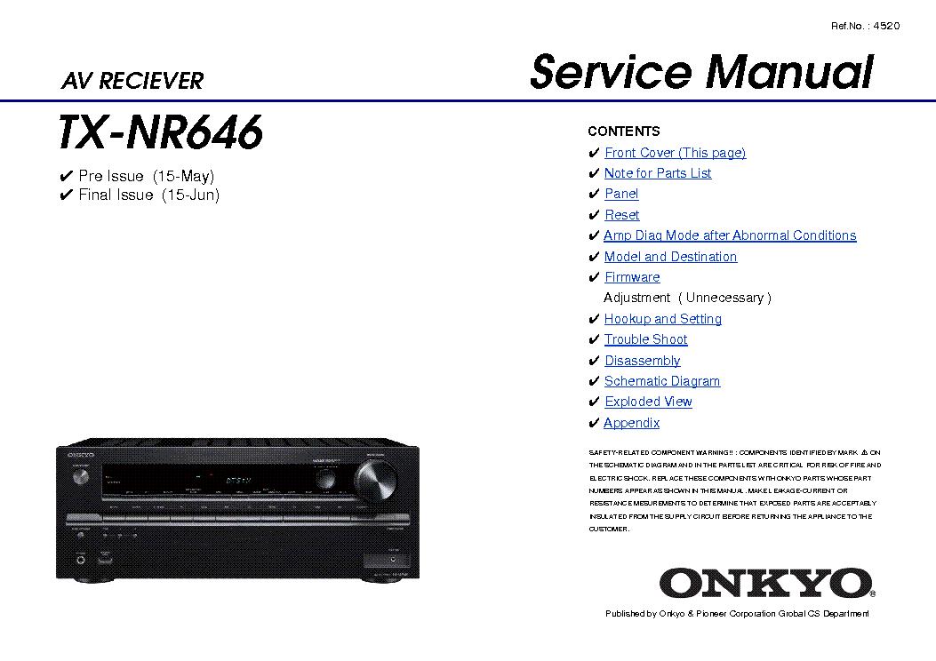 ONKYO TX-NR646 Service Manual download, schematics, eeprom, repair