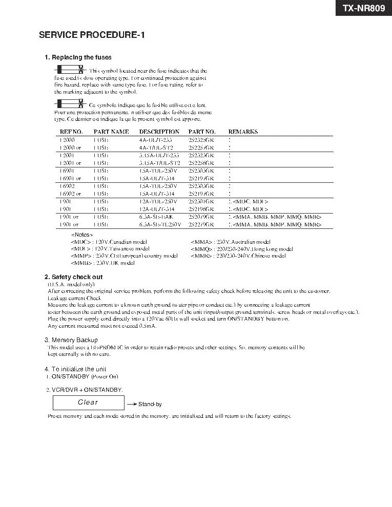 ONKYO TX-NR809 SM PARTS REV1 Service Manual download