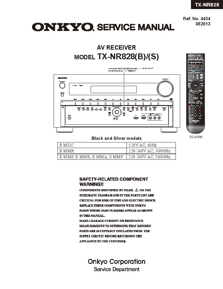 Ht r430 Onkyo manual