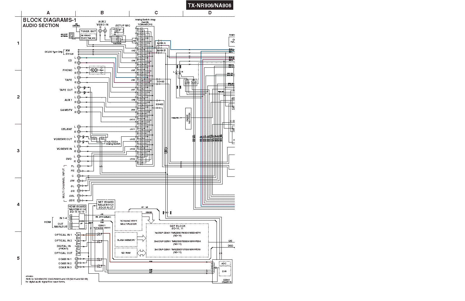 wiring diagram for onkyo ht r340   32 wiring diagram