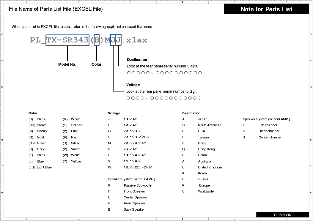 ONKYO TX-RZ800 Service Manual download, schematics, eeprom