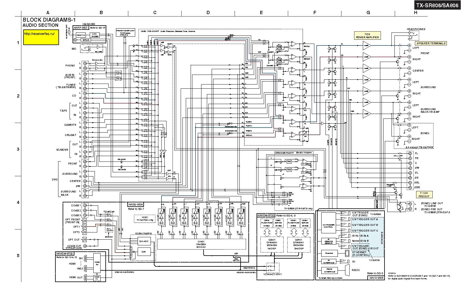 Onkyo Receiver Circuit Diagram Not Lossing Wiring Radio Tx Ds838 Schematic Av Service Manual Download Rh Elektrotanya Com Homemade Ham Diagrams Flysky Fs I6