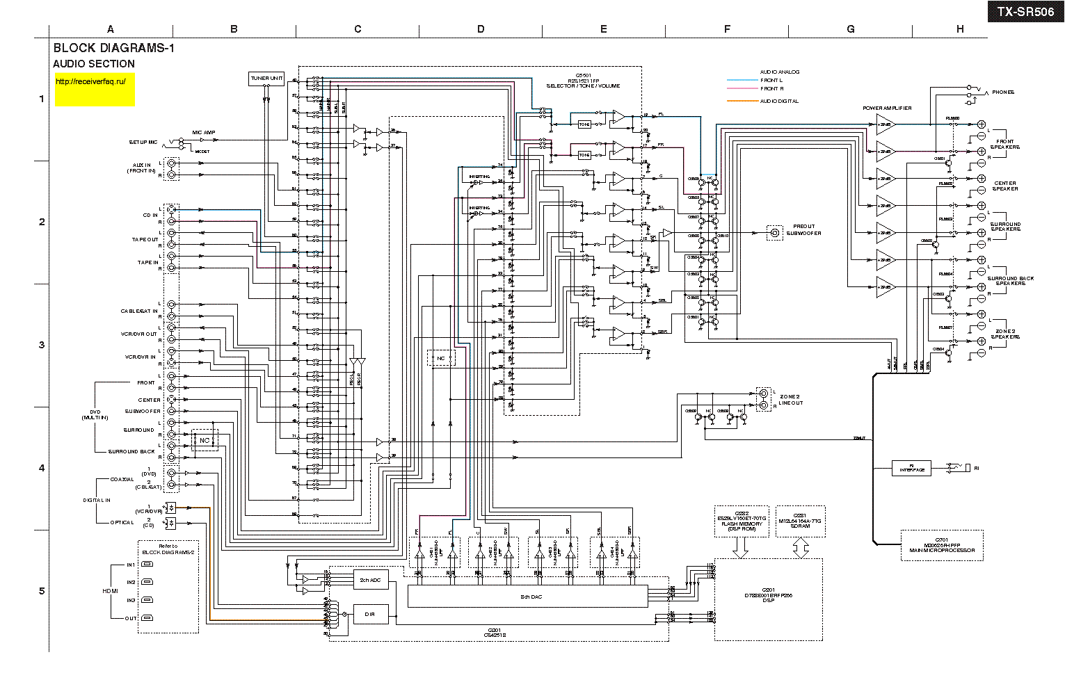 diagrams wiring   hdtv hook up diagrams