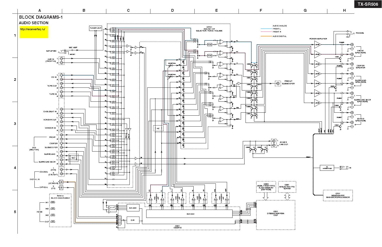 Diagrams Wiring Hdtv Hook Up Diagrams Best Free Wiring