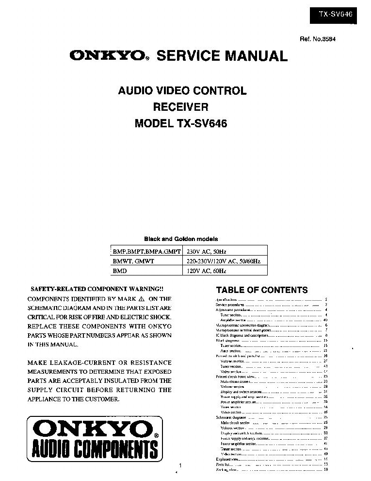 ONKYO TXSV646 RECEIVER Service Manual download, schematics, eeprom