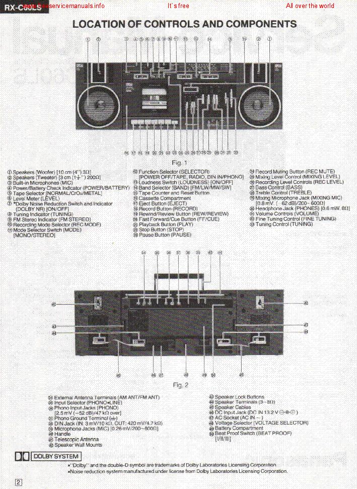 PANASONIC RX-C60LS Service Manual download, schematics
