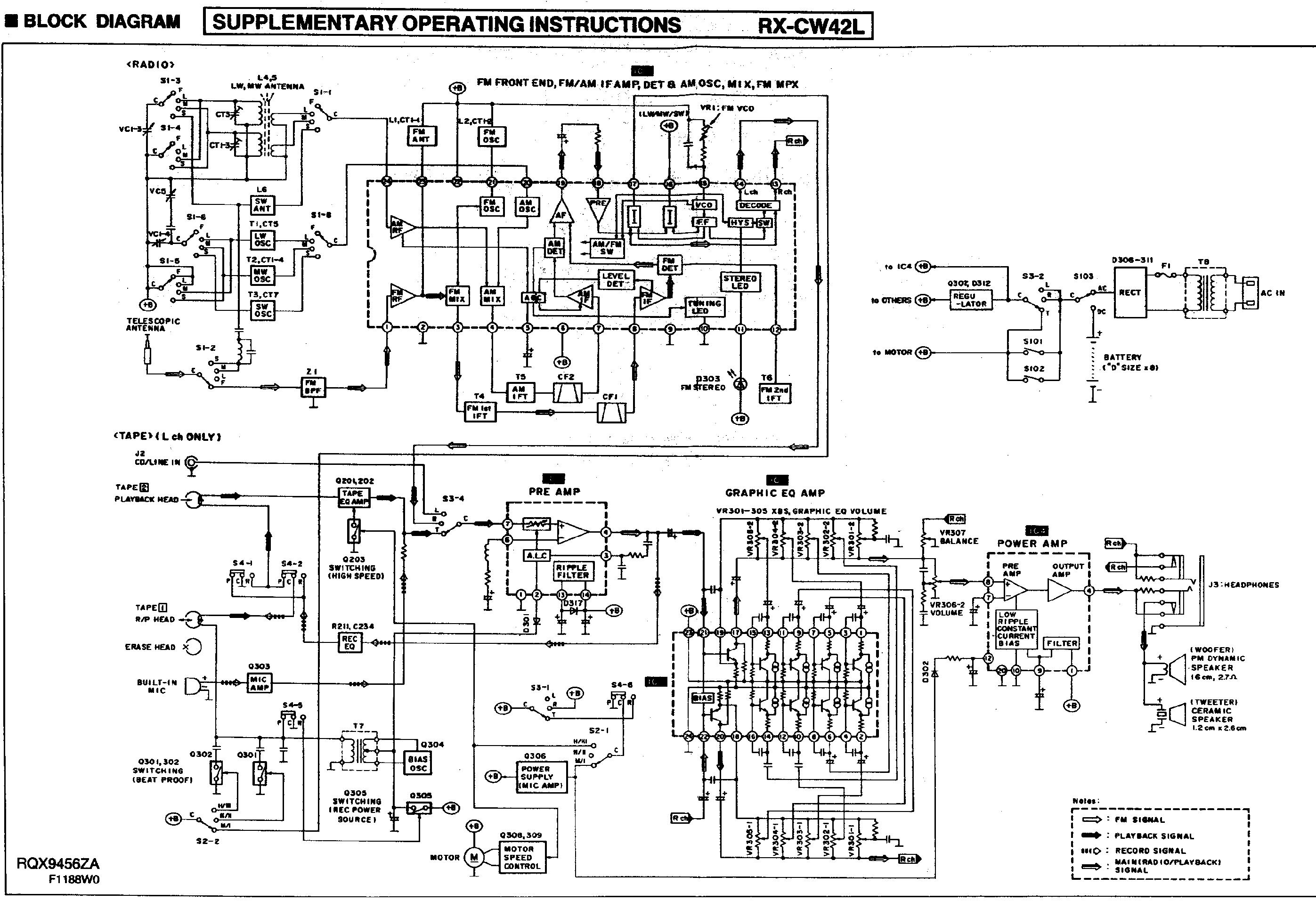 Panasonic Schematic Diagram Circuit Wiring Libraries Free Download Sa Series Data Diagrampanasonic Diagrams Schema Bissell 65