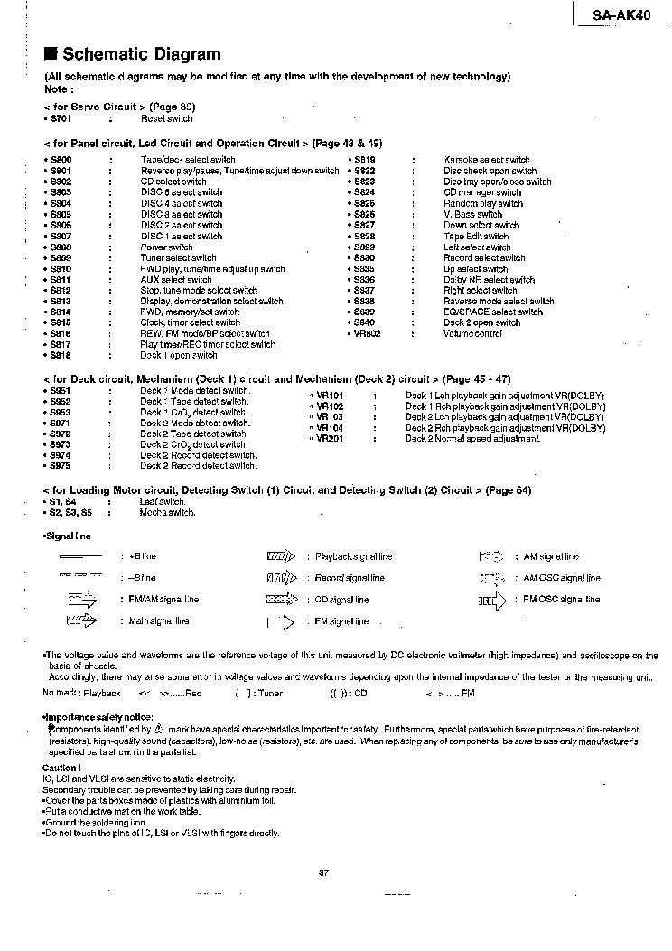 PANASONIC SA-AK40 service