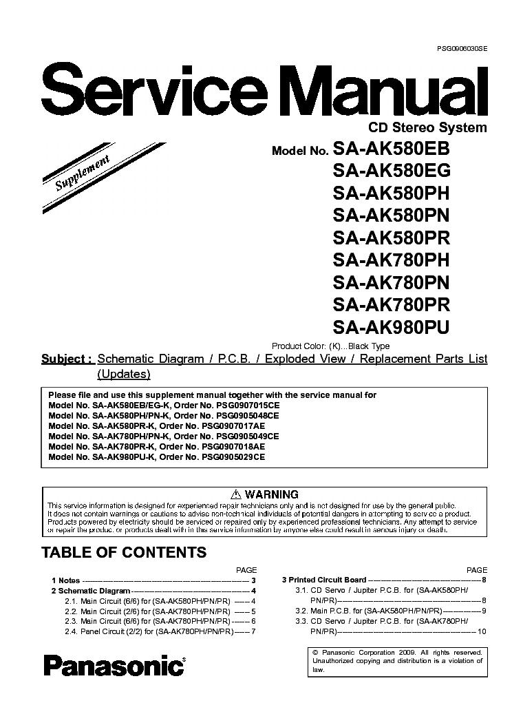 PANASONIC SA AK580 AK780
