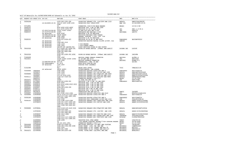 peavey cs 1400 service manual