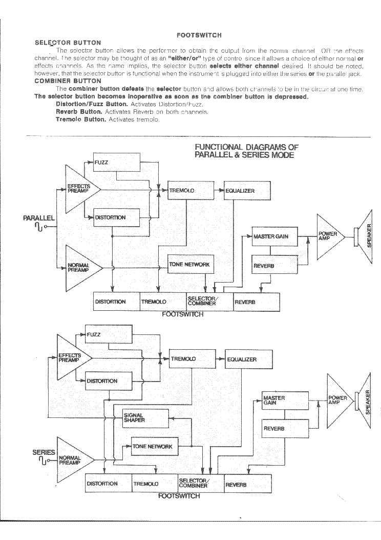PEAVEY 400BH Service Manual download, schematics, eeprom, repair ...