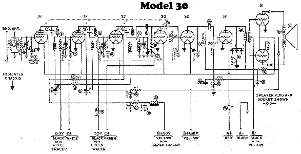 philco model 30 radio schematic service manual download  schematics  eeprom  repair info for