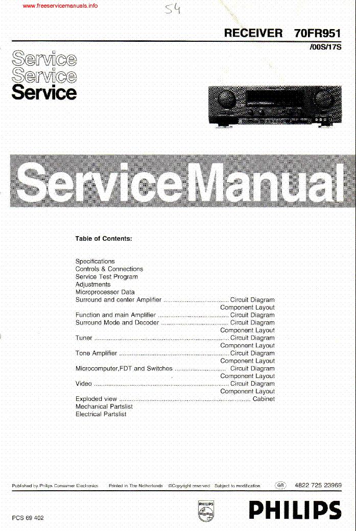 Philips 70fr951 Sm Service Manual Download  Schematics