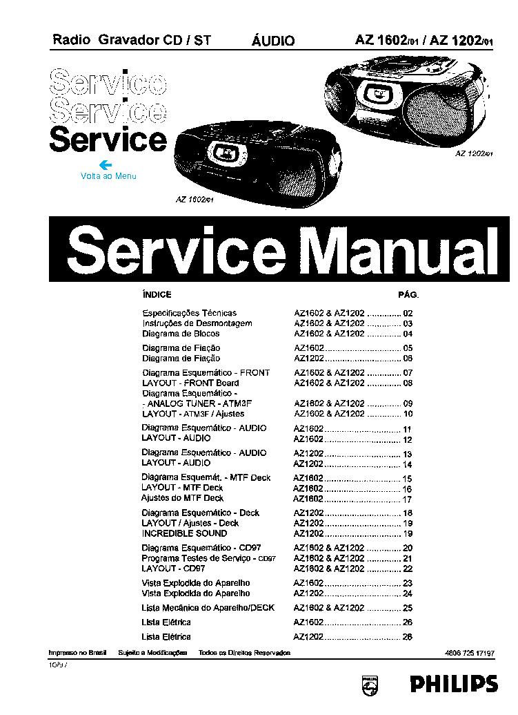 Philips Az1202 Az1602 Sm Service Manual Download