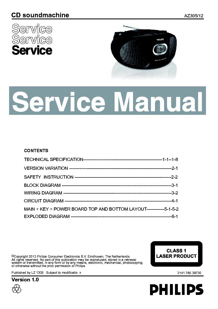 Philips pdf manual
