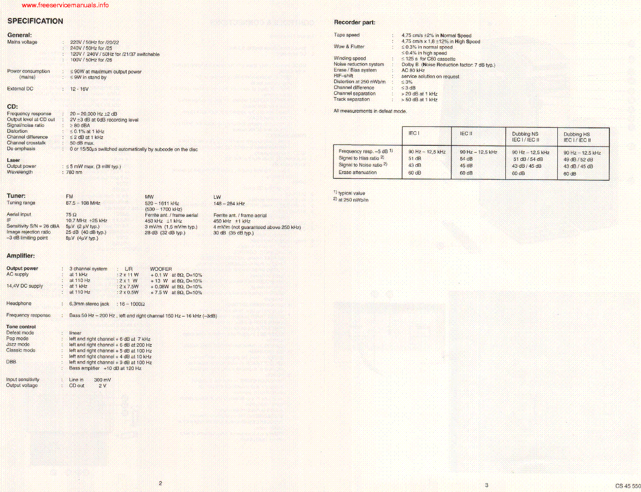 Philips Az9712 482272523706 Service Manual Download