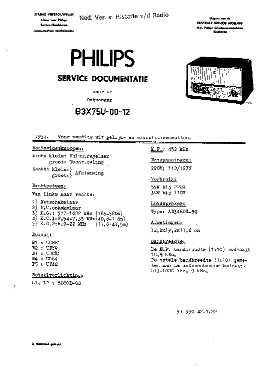 PHILIPS B3X75U service manual