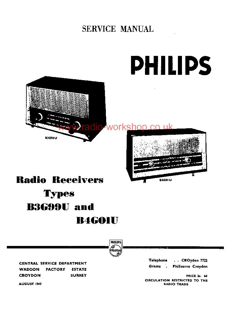 Philips FWM39021 Service Manual
