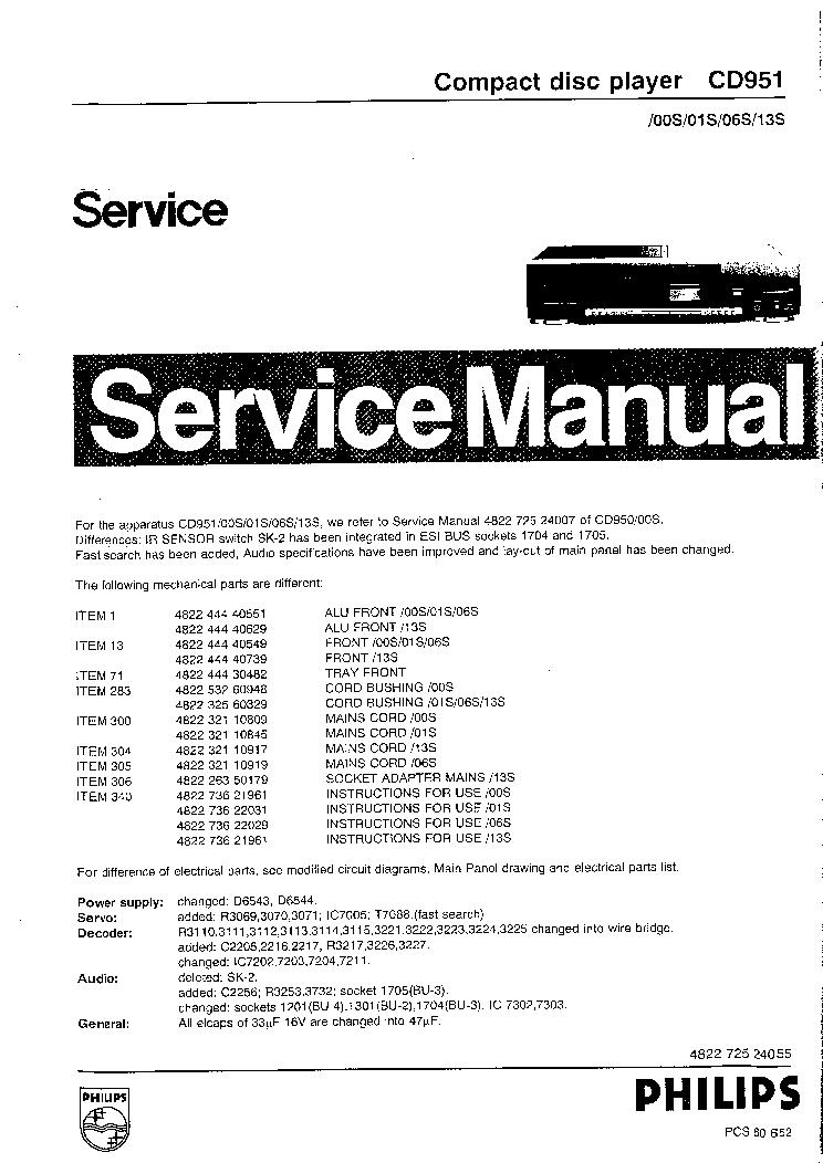 Free Pdf Service Manuals