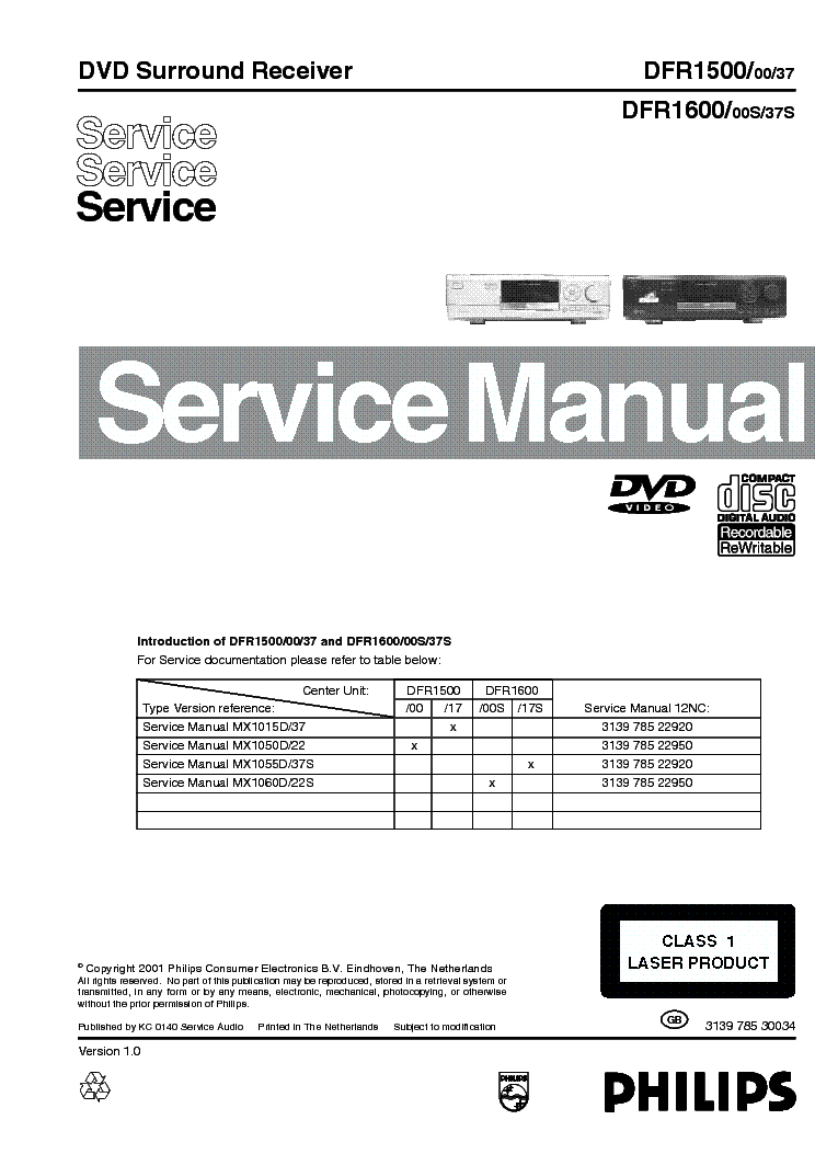 PHILIPS DFR1500 DFR1600,-00,-37 service manual (1st page)