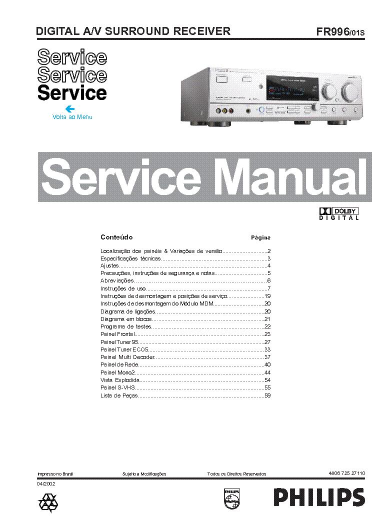 philips fr 996 service manual download schematics eeprom repair rh elektrotanya com porsche 911 996 service manual pdf porsche 996 service manual free download