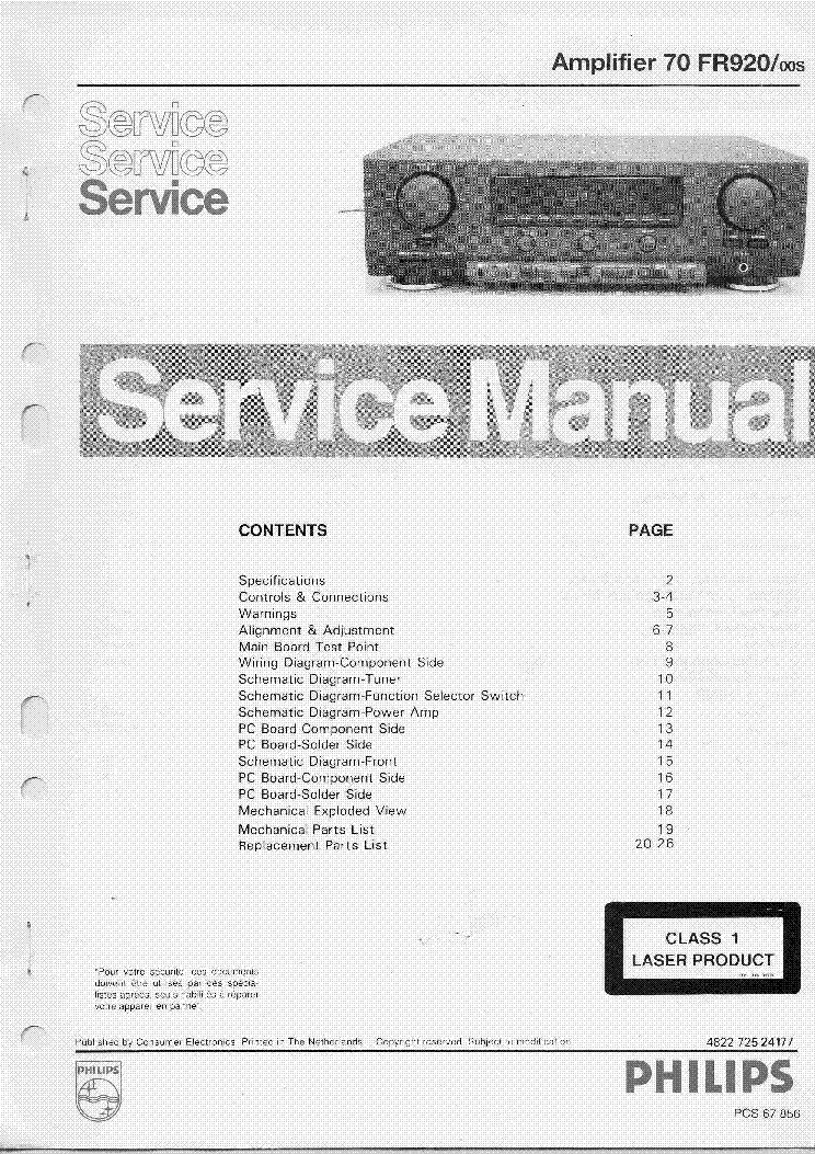 Philips Fr920 Service Manual Download  Schematics  Eeprom