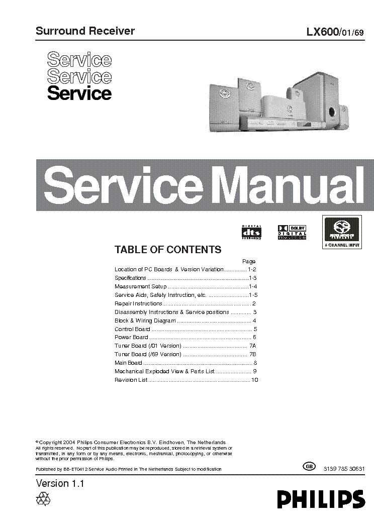 phillips mc 70 manual jjchppf rh jjchppf webpin com Parts Manual Parts Manual