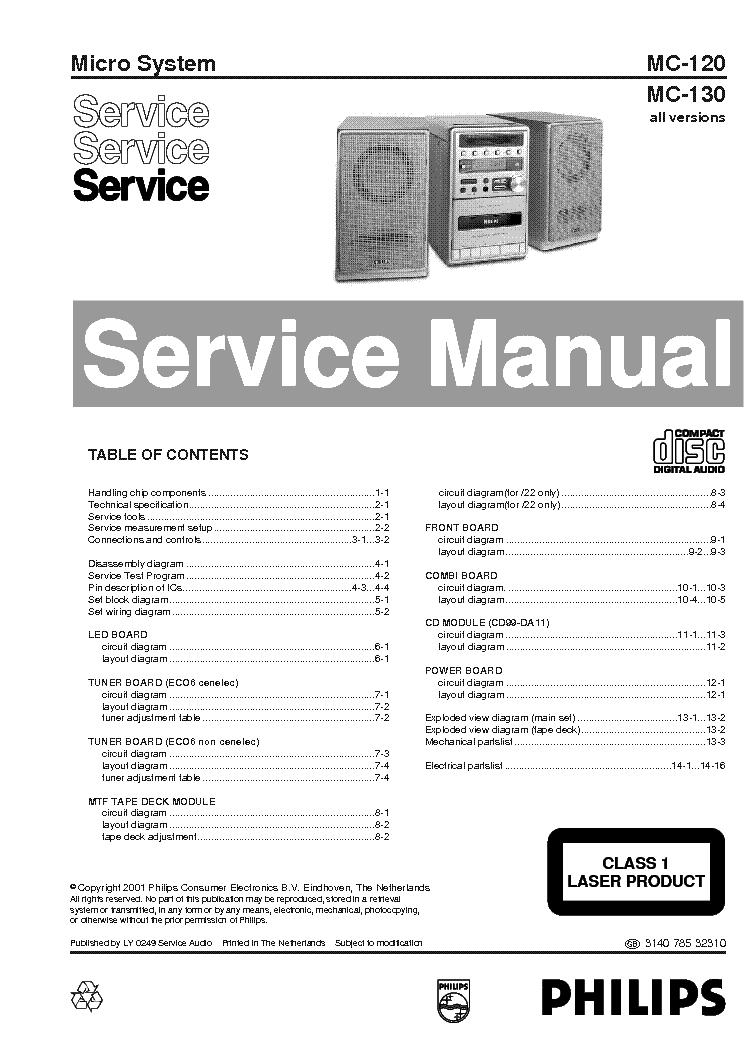 PHILIPS MC120 MC130 service