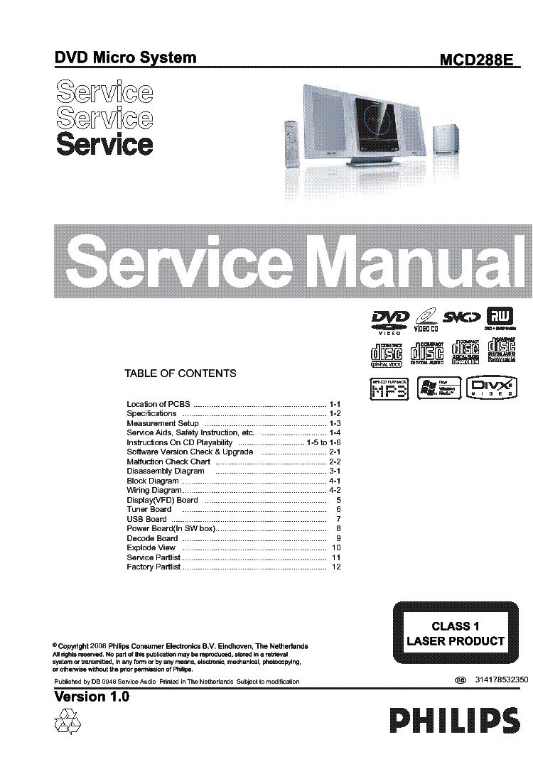 philips mcd288e ver1 0 314178532350 service manual download rh elektrotanya com Truck Manual Repair Manuals Yale Forklift