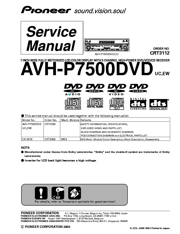 Pioneer Avh P7500dvd Wiring Diagram - Wire Data Schema •