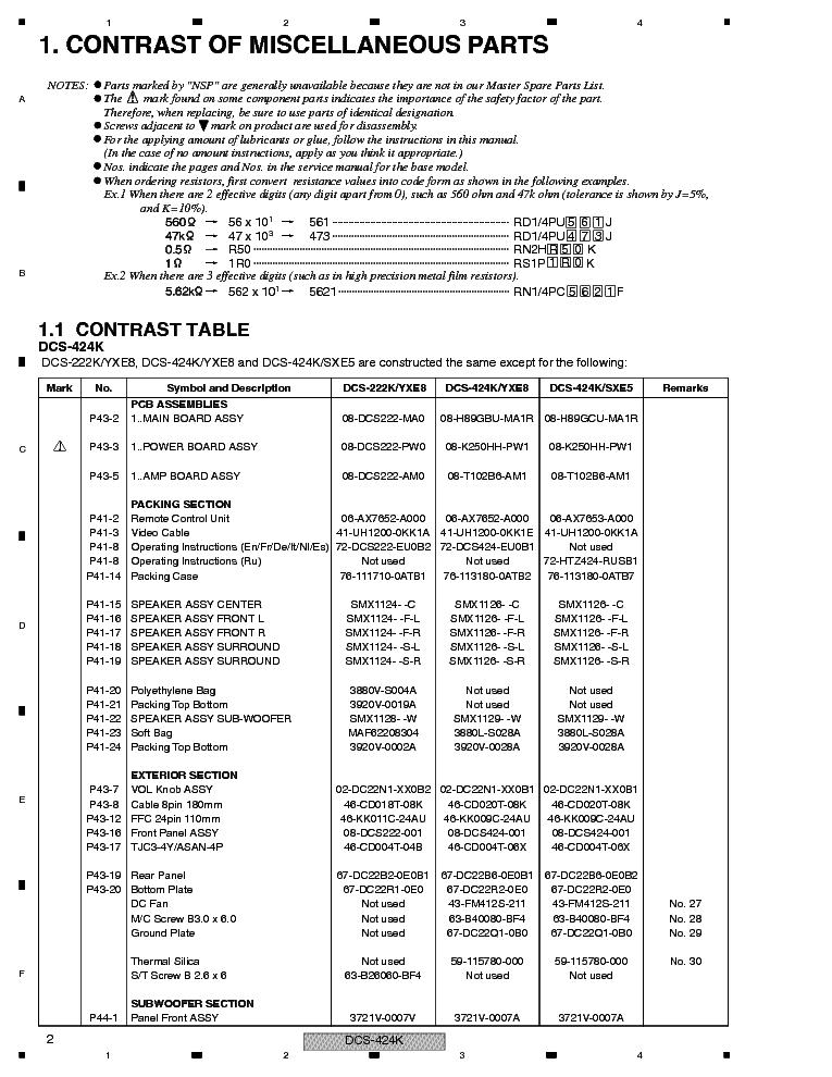 PIONEER DCS-424K HTZ-424DVD HTZ-421DVD Service Manual download