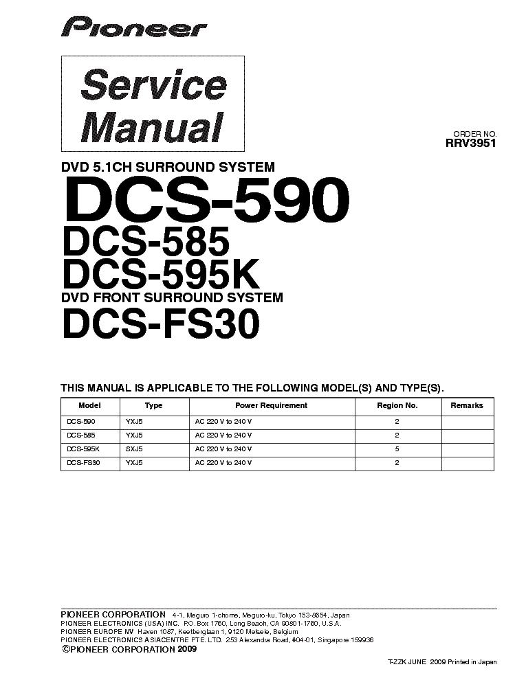 инструкция dsc 585