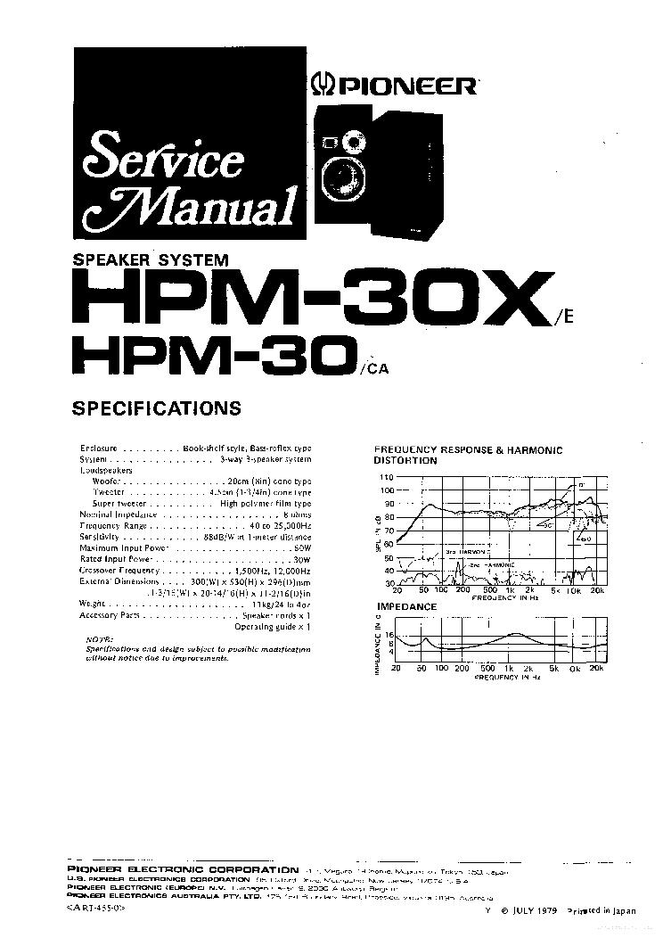 Pioneer VSX - Manual - Audio Video Stereo Receiver - HiFi Engine