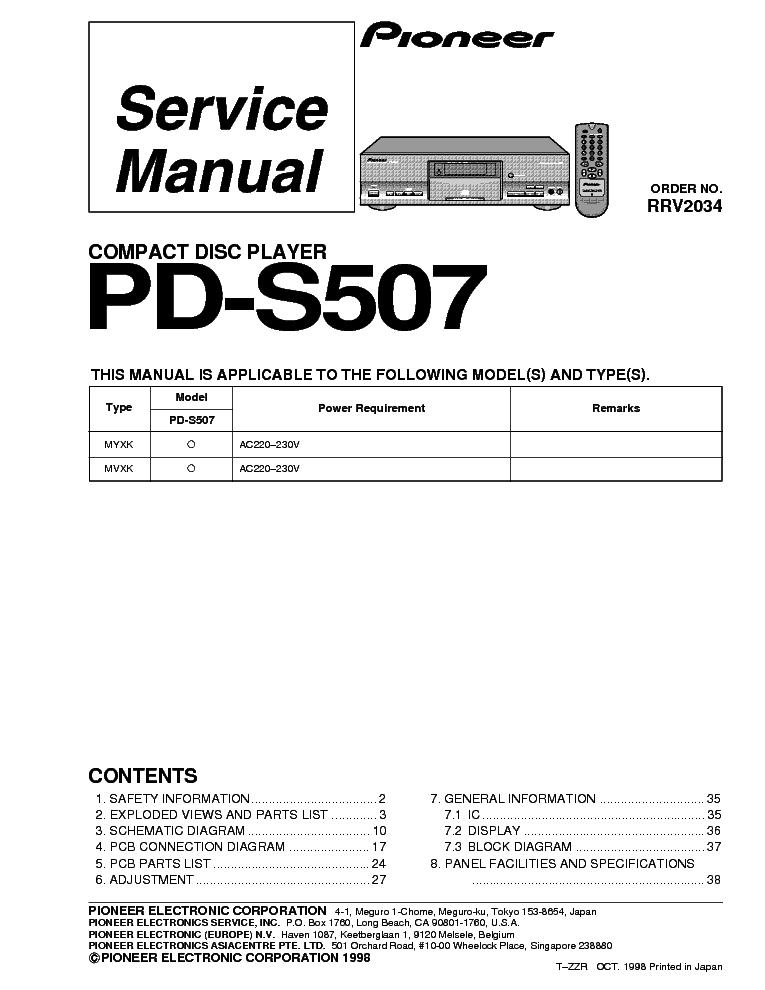 Astm C503 Ebook Download