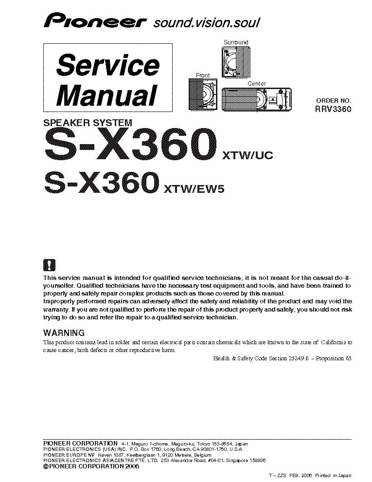 Pioneer s x360 sm service manual download schematics eeprom pioneer s x360 sm service manual 1st page fandeluxe Gallery