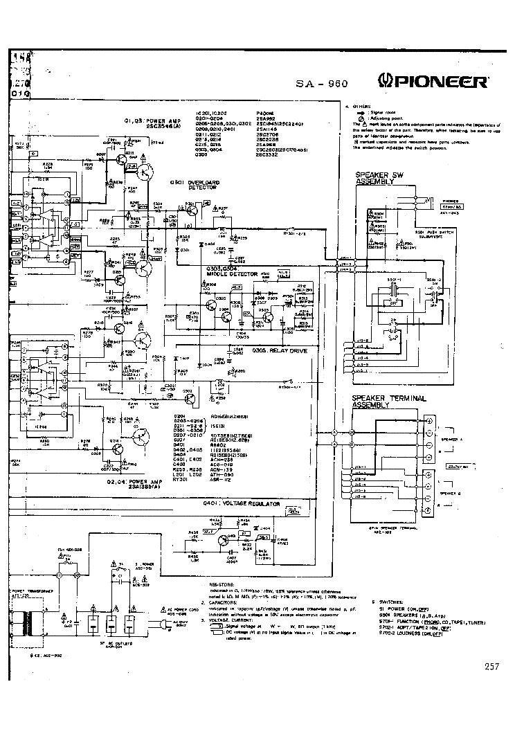 oec 9800 service manual pdf