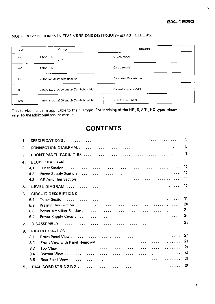 PIONEER SX-1980 SM 2 service manual (2nd page)