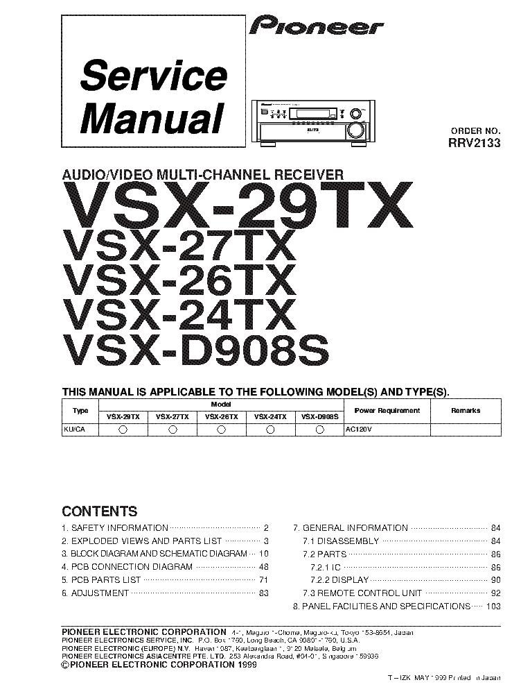 pioneer_vsx 24tx_vsx 26tx_vsx 27tx_vsx 29tx_vsx d908s_sm.pdf_1 simple wiring diagram pioneer vsx 305 pioneer parts diagram pioneer vsx 305 wiring diagram at readyjetset.co