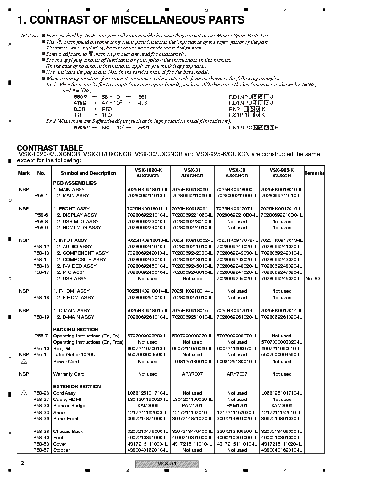 PIONEER VSX-30 31 925-K service manual (2nd page)
