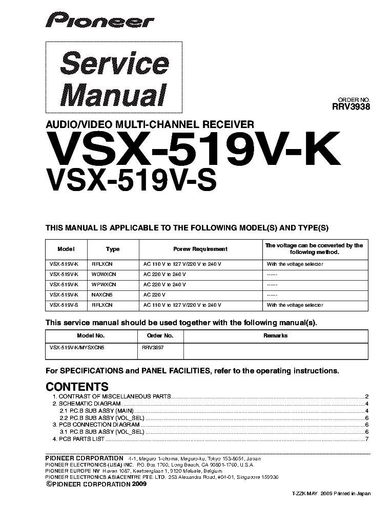 Pioneer vsx-519v-k a/v receiver download instruction manual pdf.