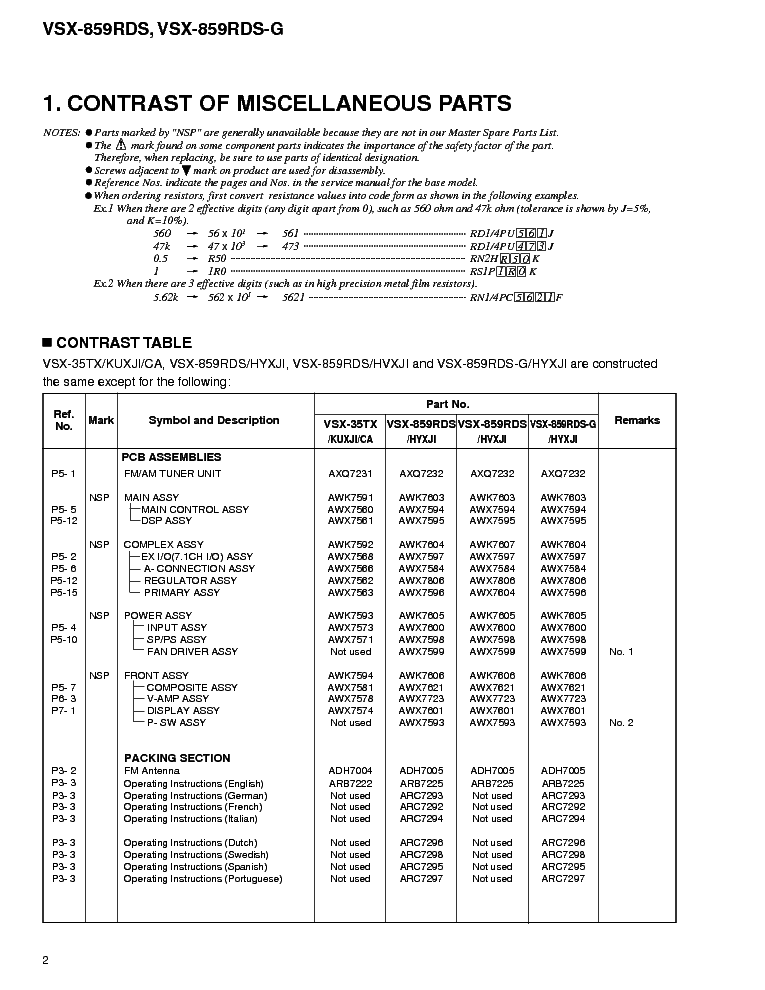 PIONEER VSX-859RDS SM service manual (2nd page)