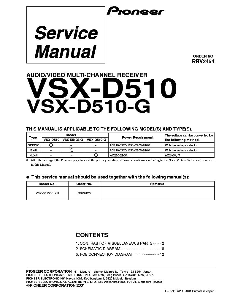 Pioneer Vsx