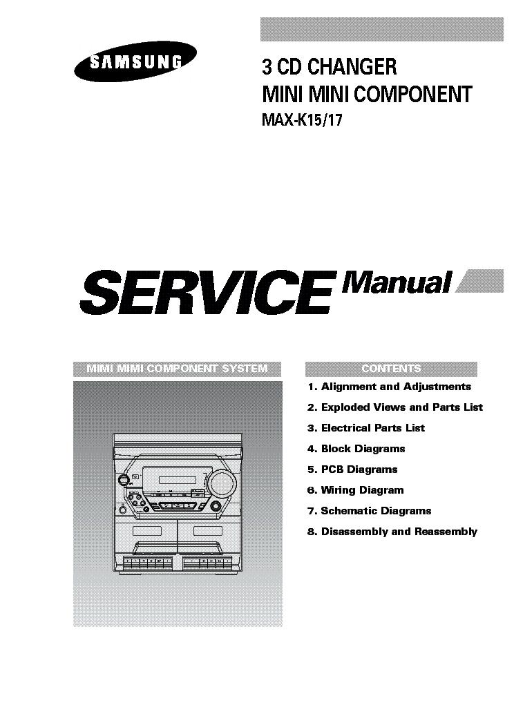 SAMSUNG MAX-K15 K17 SM