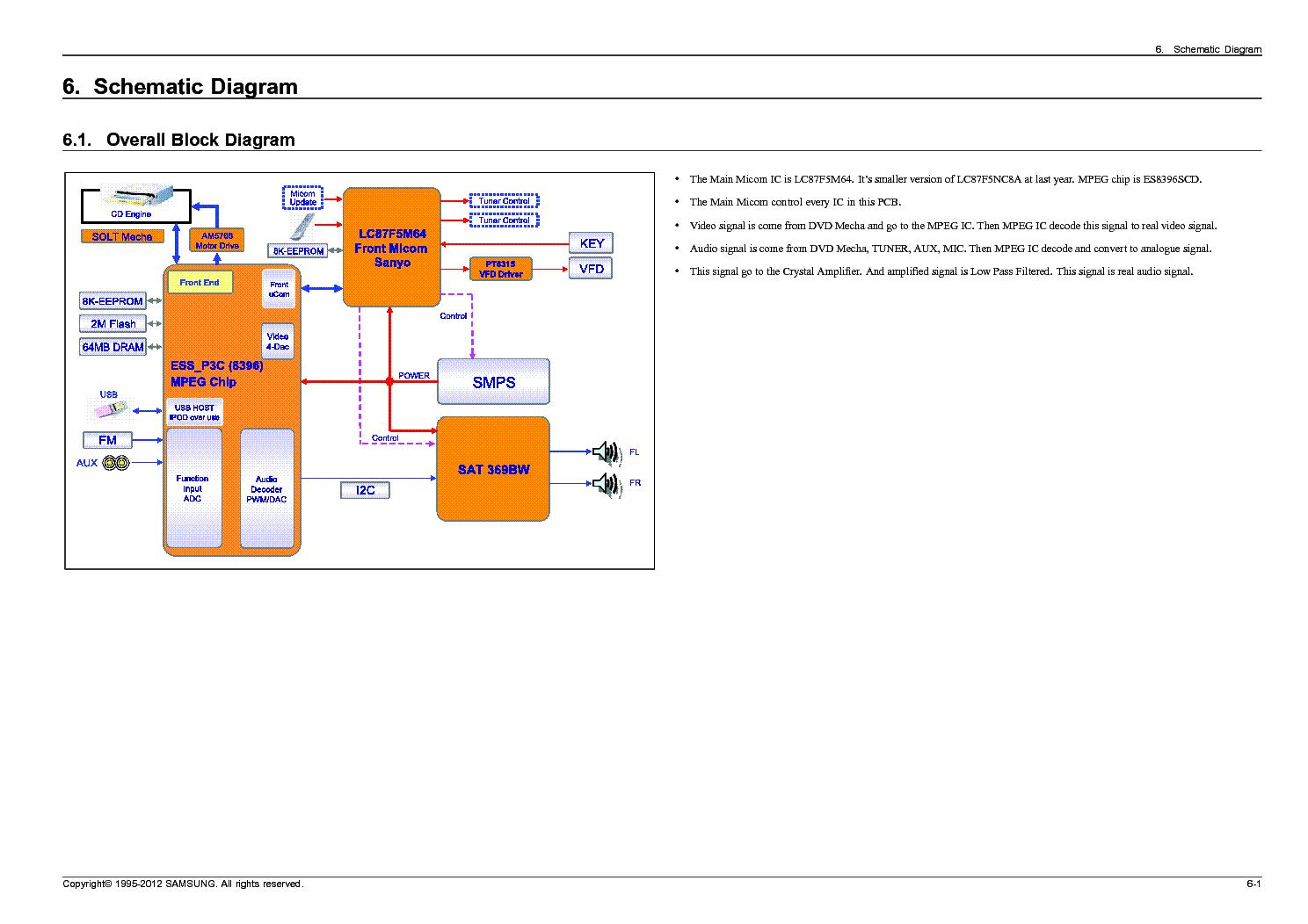 SAMSUNG MM-E320 SCH service manual (1st page)
