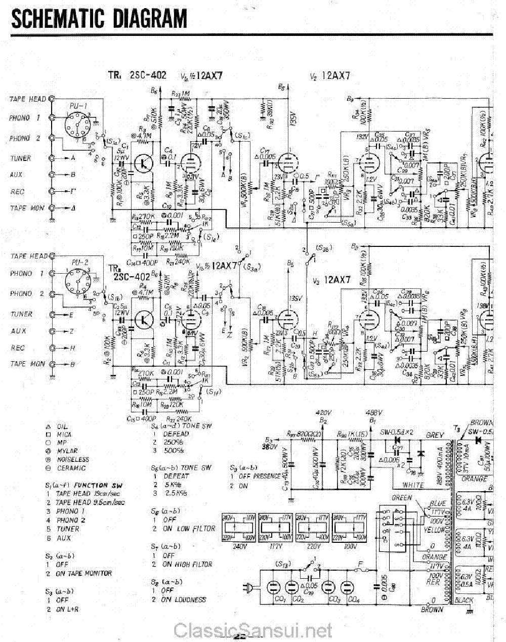 sansui repair manual daily instruction manual guides u2022 rh testingwordpress co
