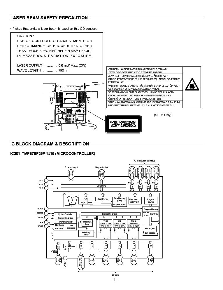 SANYO DCS-DTA200 DTA-200 SM Service Manual download, schematics