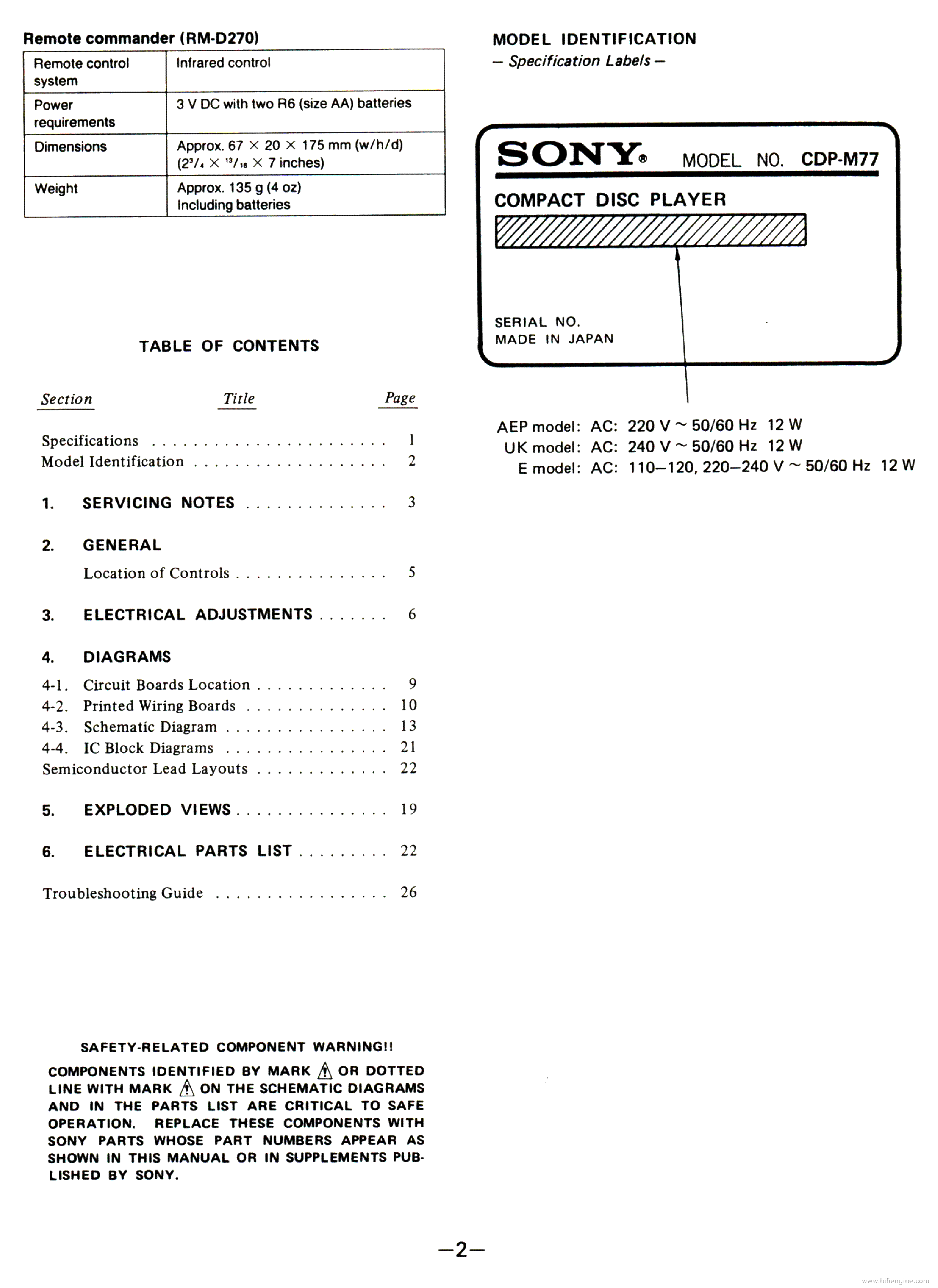SONY CDP-M77 SM FULL service manual (2nd page)
