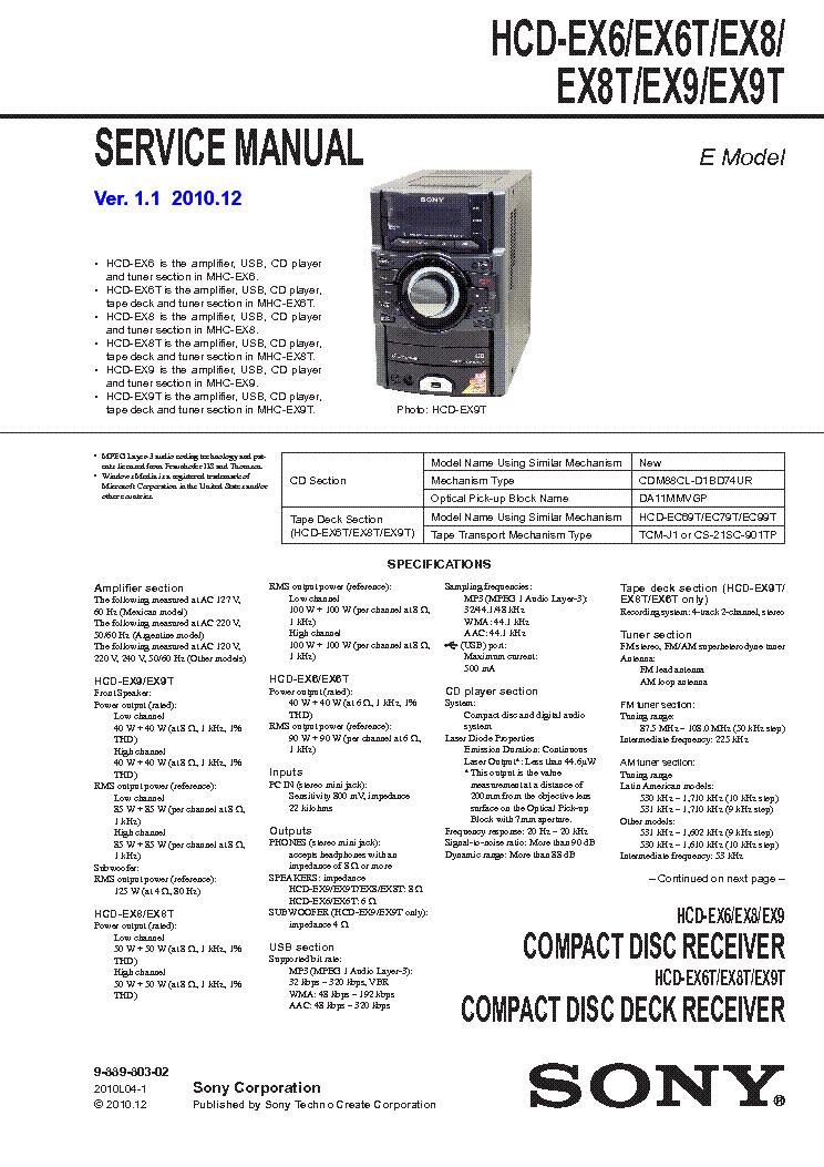 Sony Sa