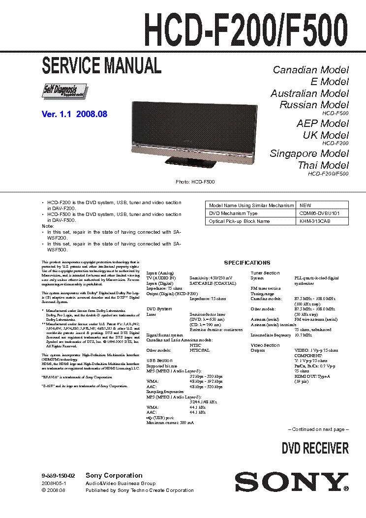 Sony-gdm-f500 service manual download, schematics, eeprom, repair.