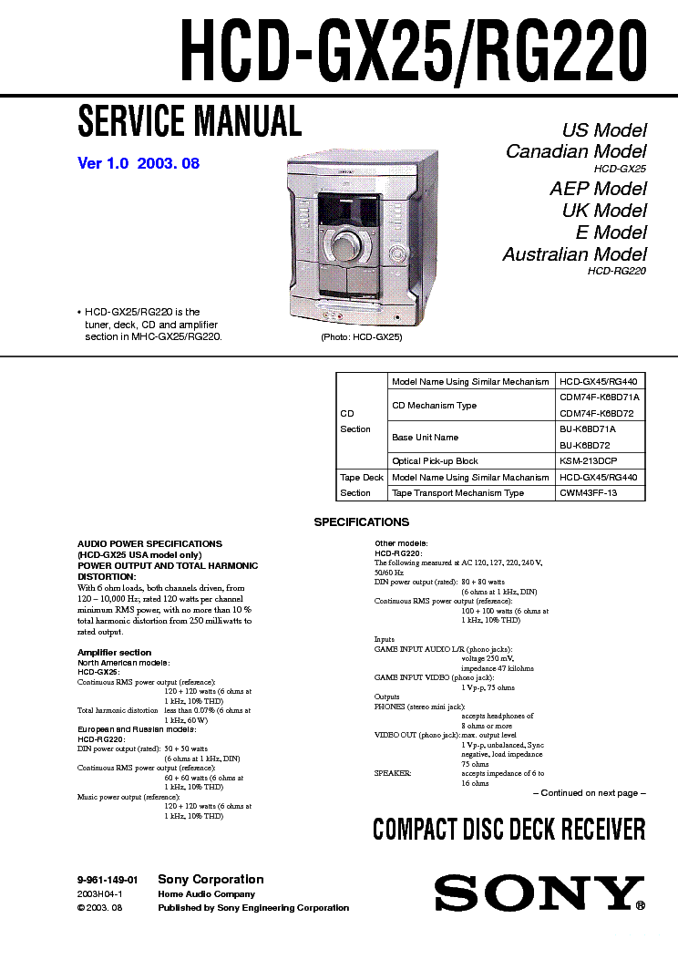sony hcd gx25 rg220 service manual download schematics eeprom rh elektrotanya com Honda GX25 4 Stroke Honda GX25 Oil-Type